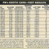 1981_PM_Test