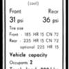 mangusta tire pressure sticker