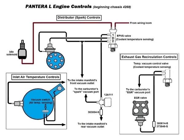 vacuum controls 7