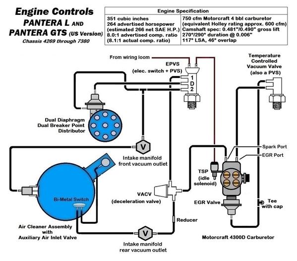 Pantera L vacuum controls