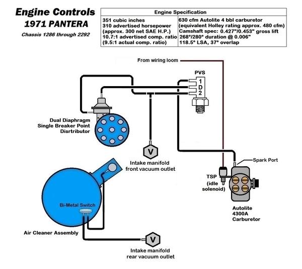71 Pantera vacuum controls B