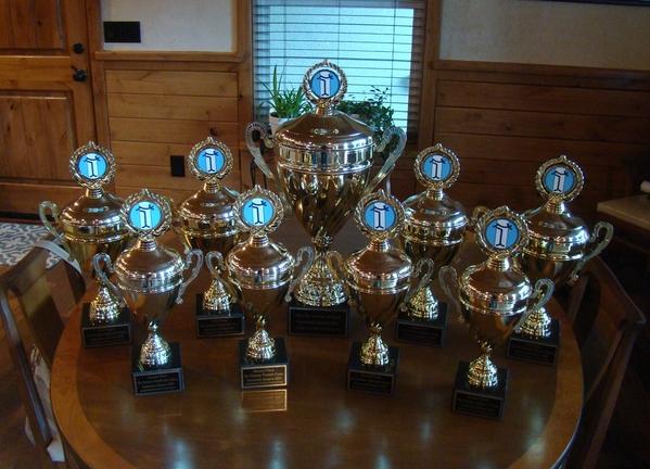 c.i. trophies 2021
