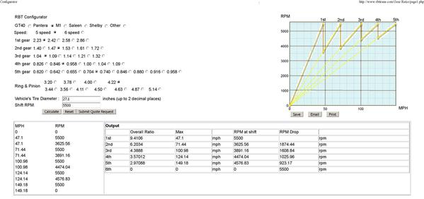 Configurator r0_000001