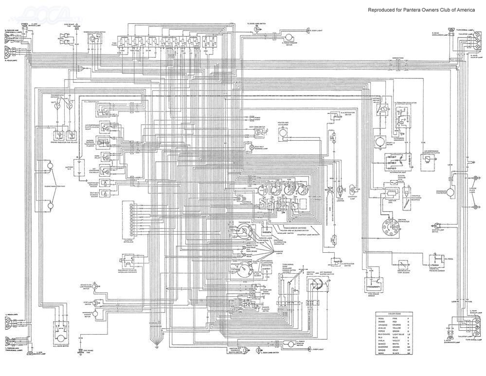Colorized Wiring Diagram | The De Tomaso Forums
